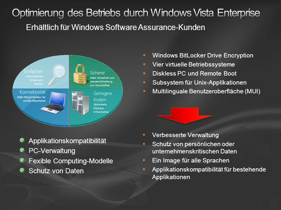 Optimierung des Betriebs durch Windows Vista Enterprise