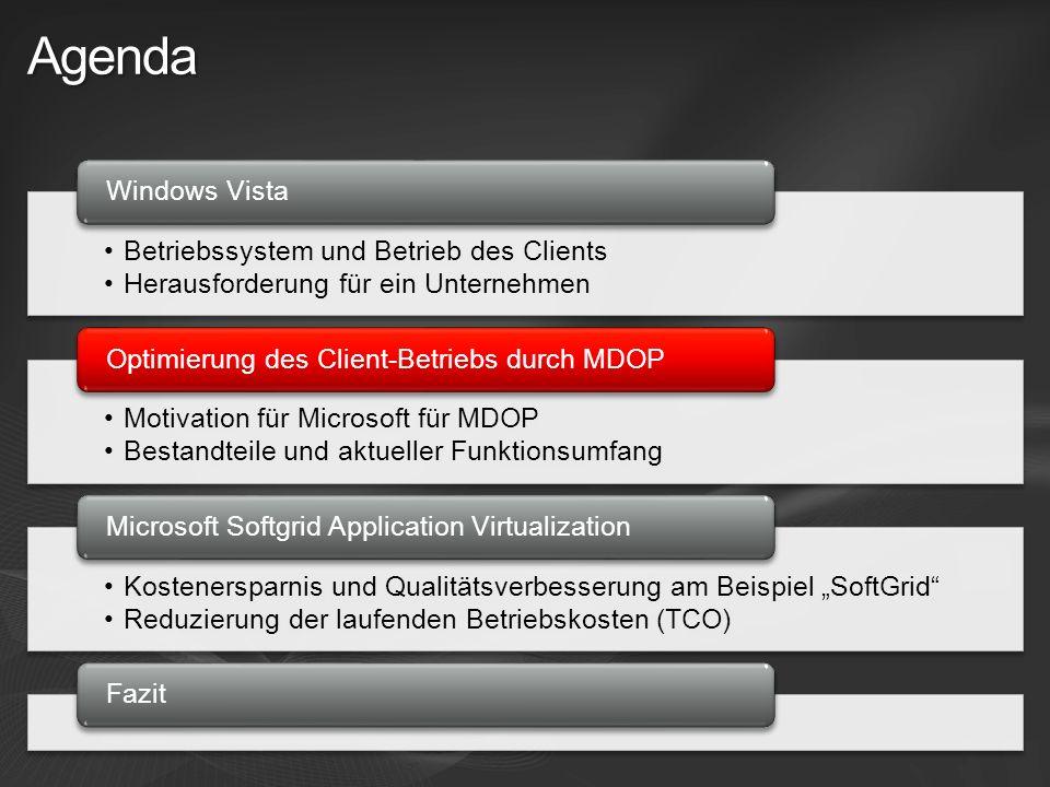 Agenda Windows Vista Betriebssystem und Betrieb des Clients