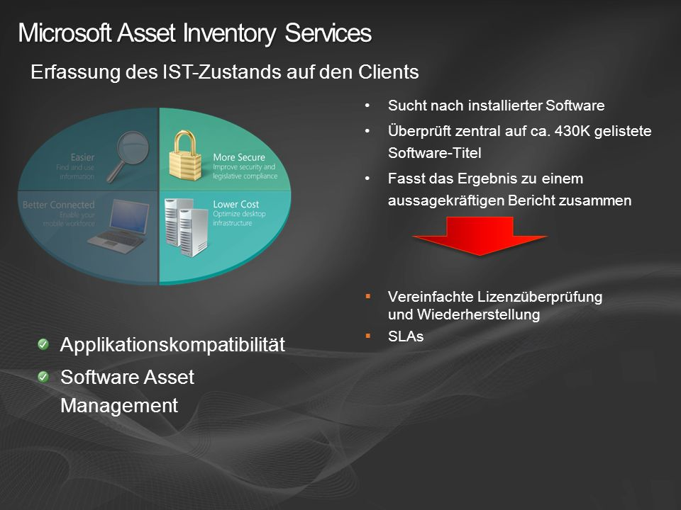 Microsoft Asset Inventory Services