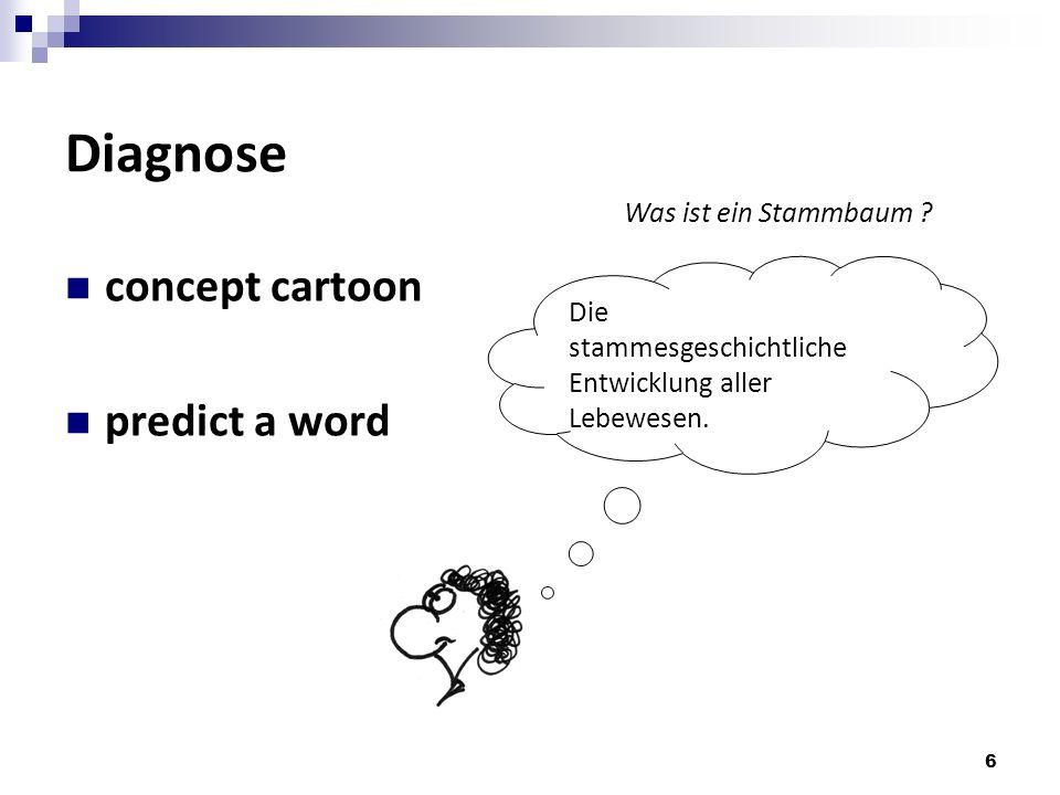 Diagnose concept cartoon predict a word Was ist ein Stammbaum