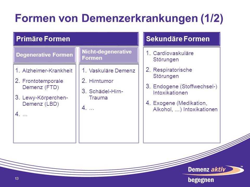 Formen von Demenzerkrankungen (1/2)