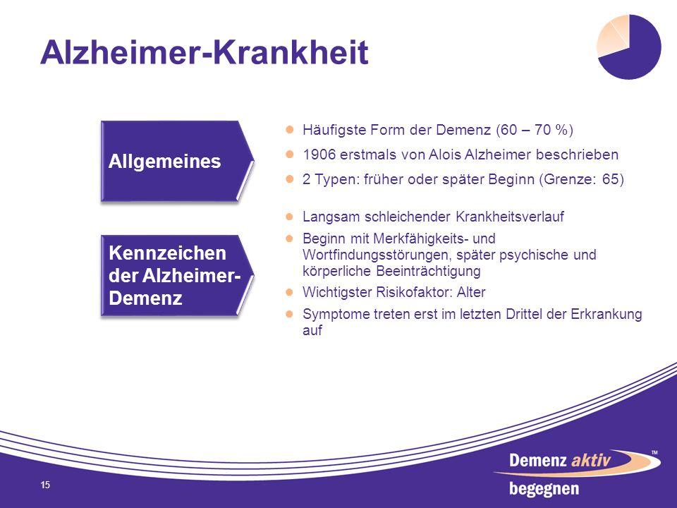 Alzheimer-Krankheit Allgemeines Kennzeichen der Alzheimer-Demenz
