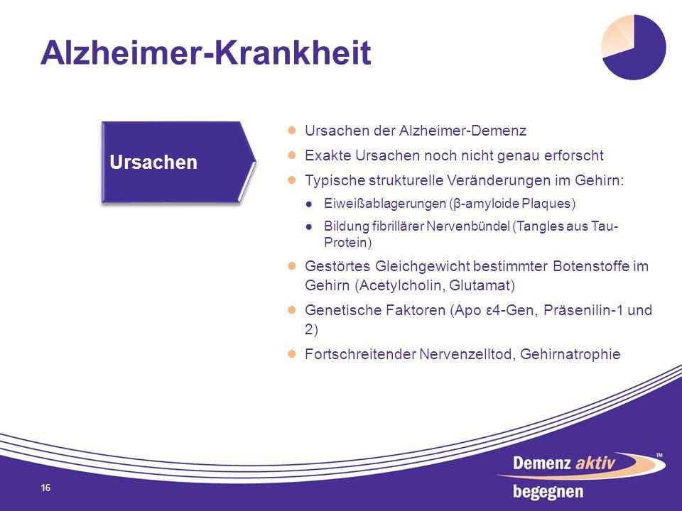 Alzheimer-Krankheit Ursachen Ursachen der Alzheimer-Demenz