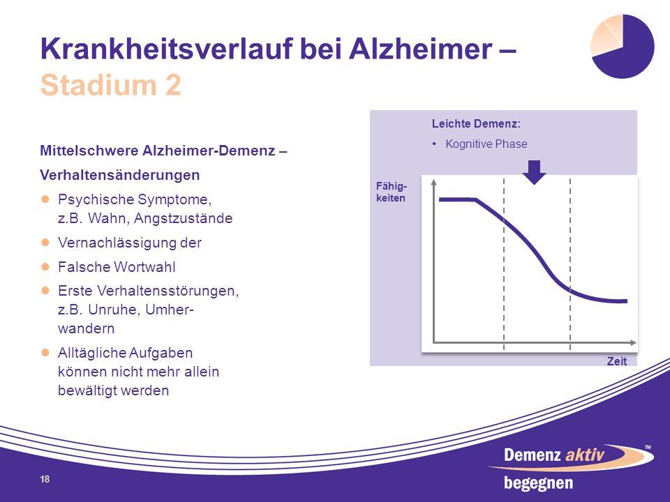Krankheitsverlauf bei Alzheimer – Stadium 2