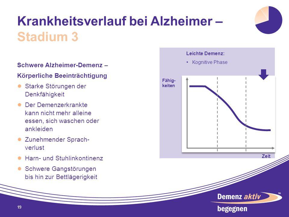 Krankheitsverlauf bei Alzheimer – Stadium 3
