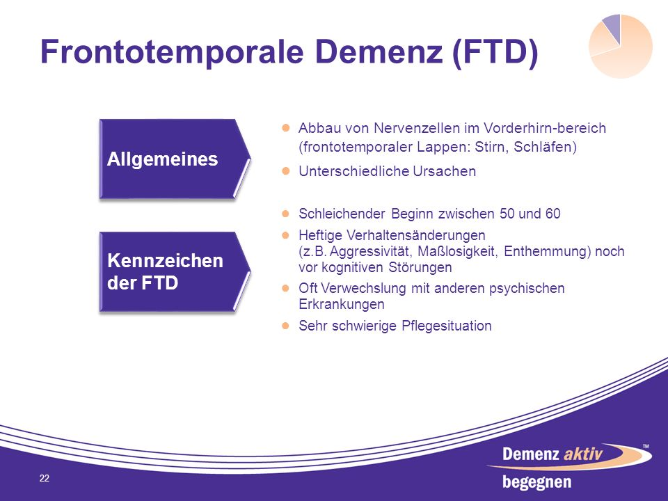 Frontotemporale Demenz (FTD)