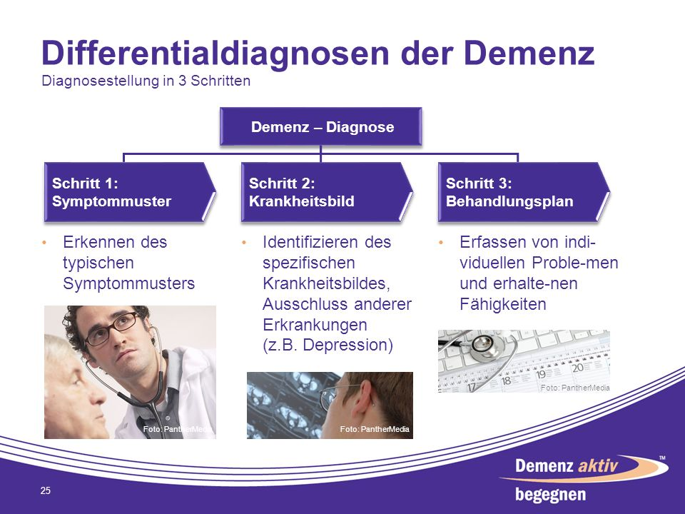 Differentialdiagnosen der Demenz