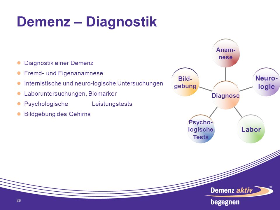 Demenz – Diagnostik Neuro- logie Labor Anam- nese