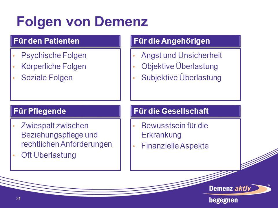 Folgen von Demenz Für den Patienten Für die Angehörigen