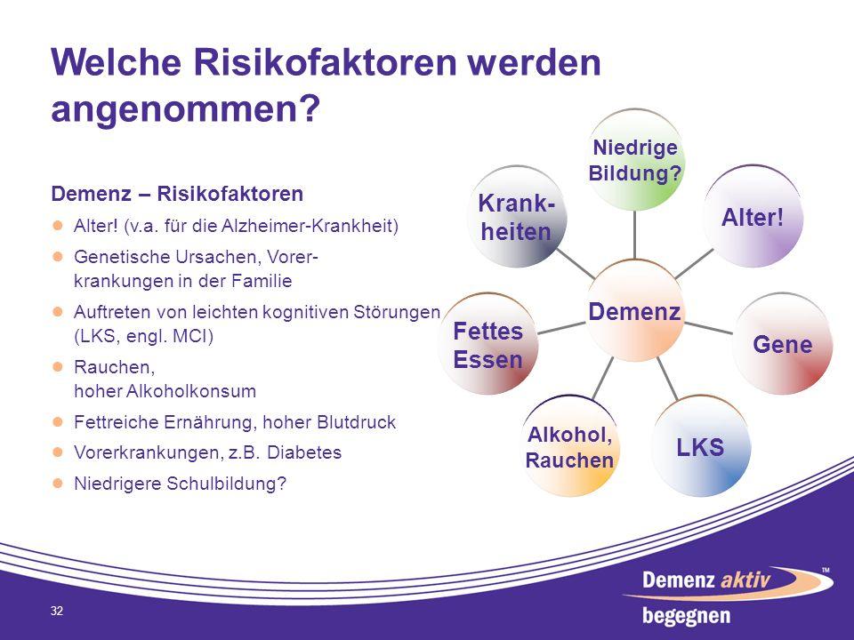 Welche Risikofaktoren werden angenommen