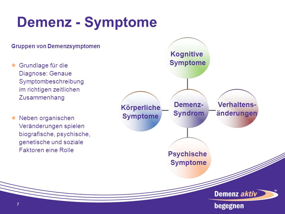 Demenz - Symptome Körperliche Symptome Psychische Verhaltens-