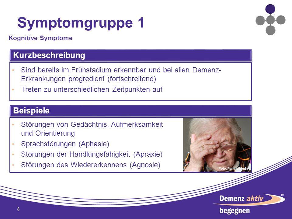 Symptomgruppe 1 Kurzbeschreibung Beispiele