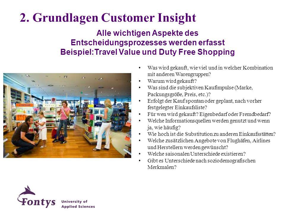 2. Grundlagen Customer Insight