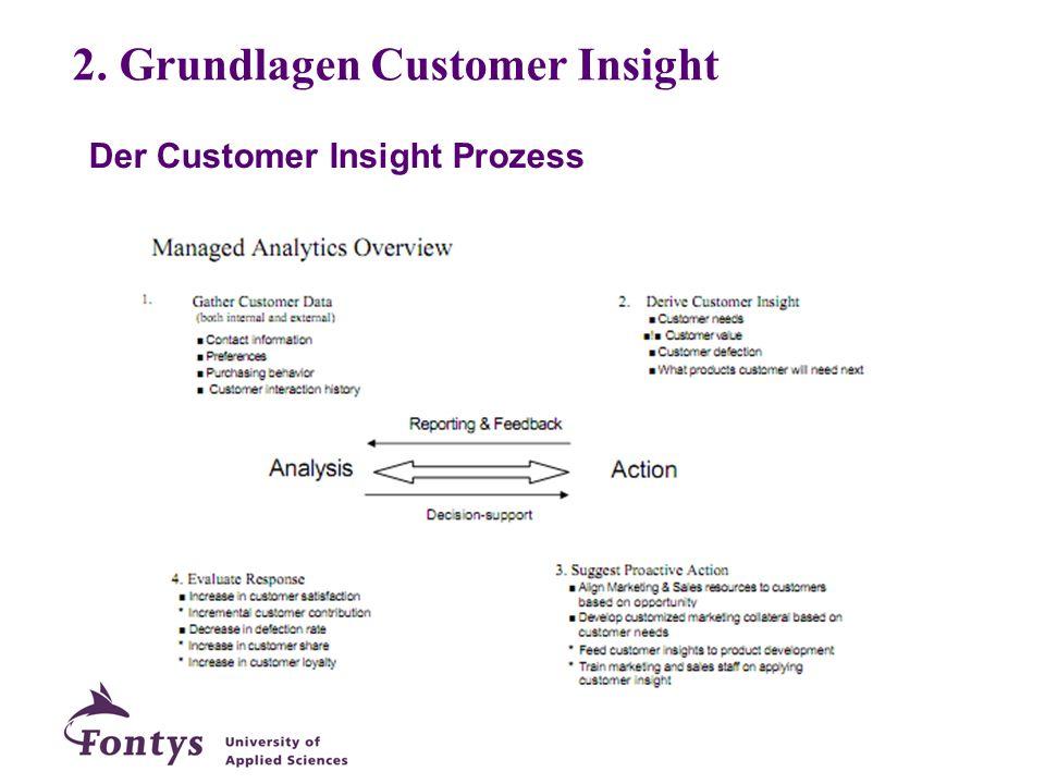 Der Customer Insight Prozess