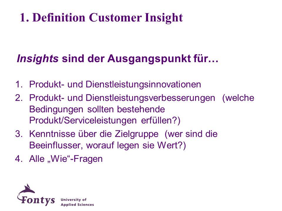 Insights sind der Ausgangspunkt für…