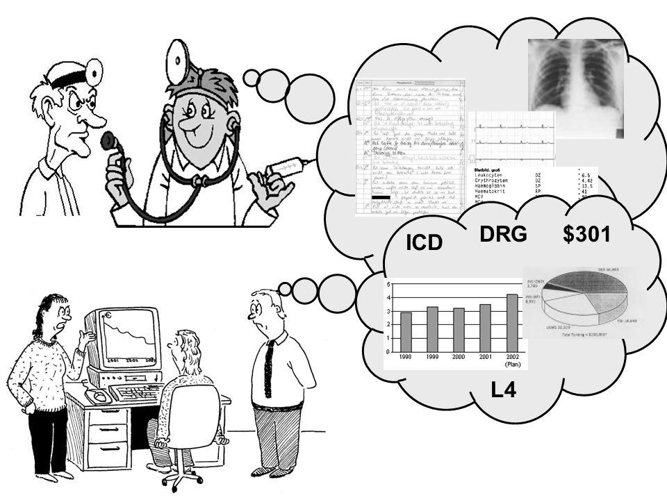 ICD DRG $301 L4