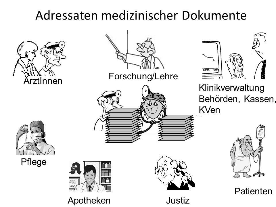 Adressaten medizinischer Dokumente