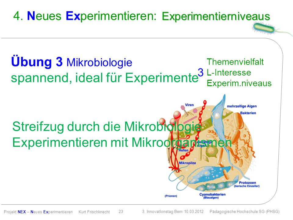 4. Neues Experimentieren: Experimentierniveaus
