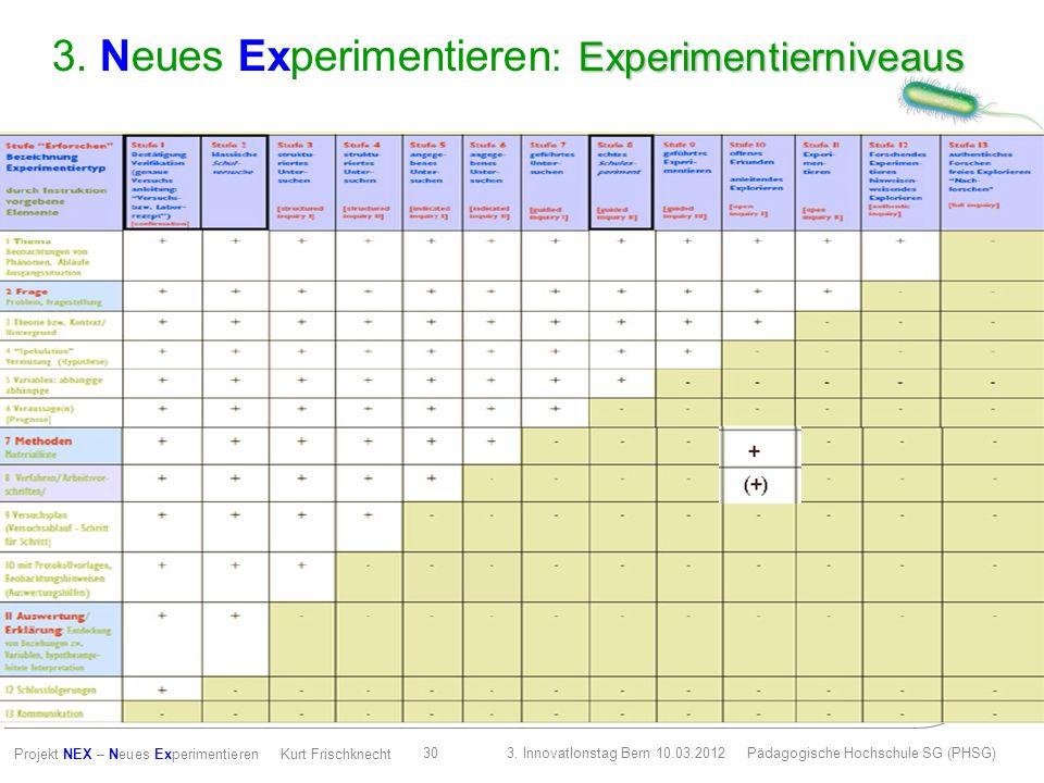 NEX Kernideen: Experimentierstufen