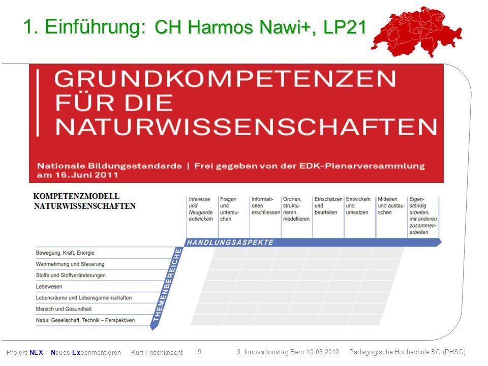 1. Einführung: CH Harmos Nawi+, LP21