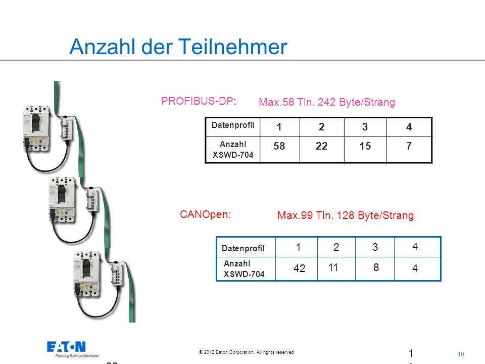Anzahl der Teilnehmer PROFIBUS-DP: Max.58 Tln. 242 Byte/Strang 1 2 3 4