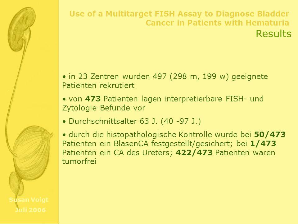 Results in 23 Zentren wurden 497 (298 m, 199 w) geeignete Patienten rekrutiert.