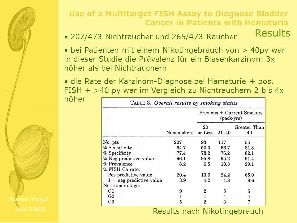 Results 207/473 Nichtraucher und 265/473 Raucher