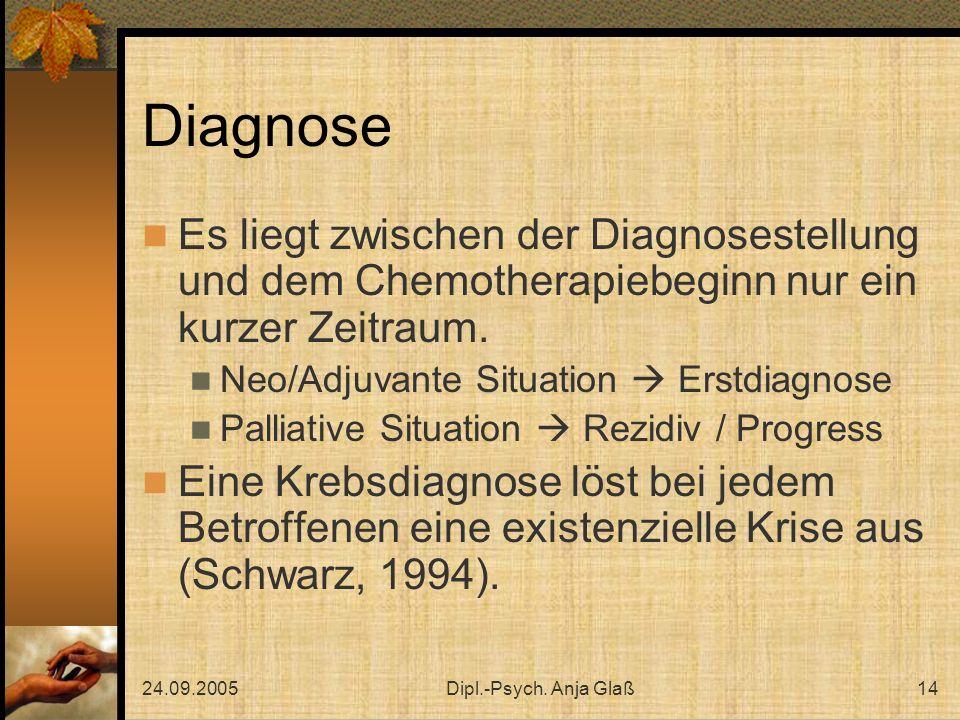 Diagnose Es liegt zwischen der Diagnosestellung und dem Chemotherapiebeginn nur ein kurzer Zeitraum.