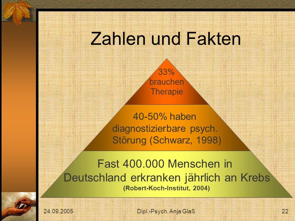 Zahlen und Fakten 24.09.2005 Dipl.-Psych. Anja Glaß