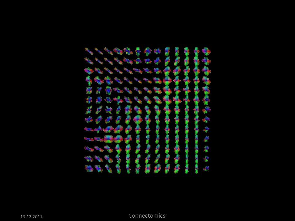 Ausgangsdaten  hier 2D Viele schichte übereinander  3D zeigen von Verläufen