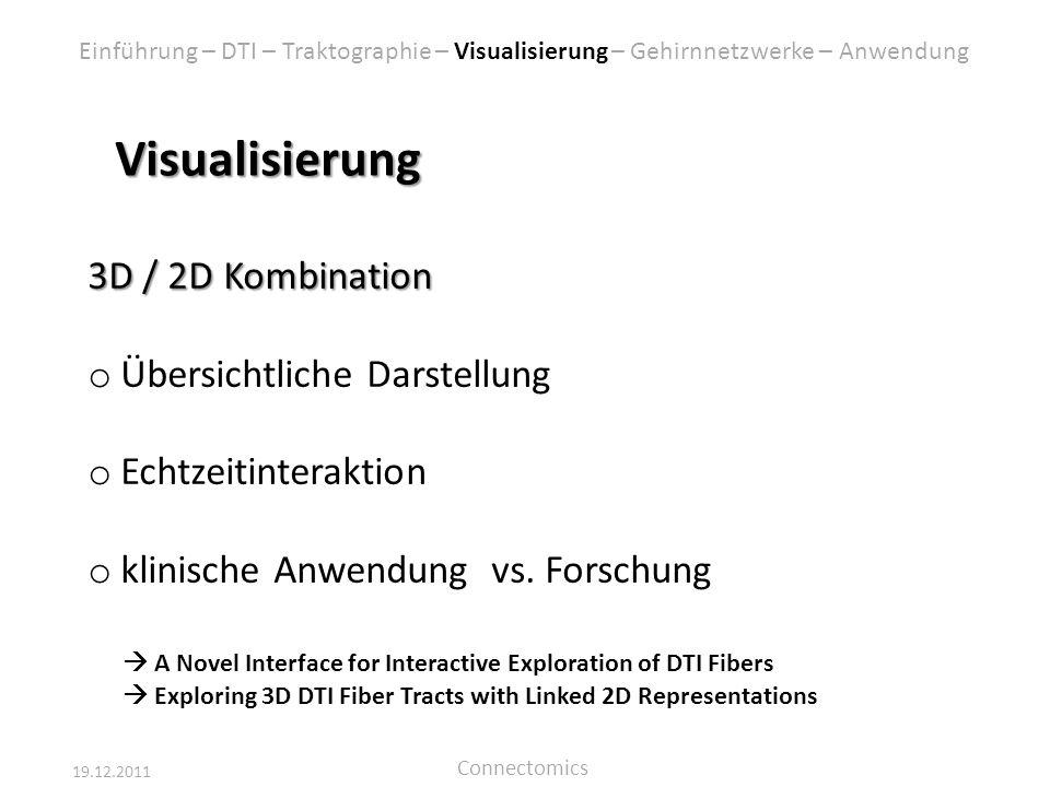Visualisierung 3D / 2D Kombination Übersichtliche Darstellung
