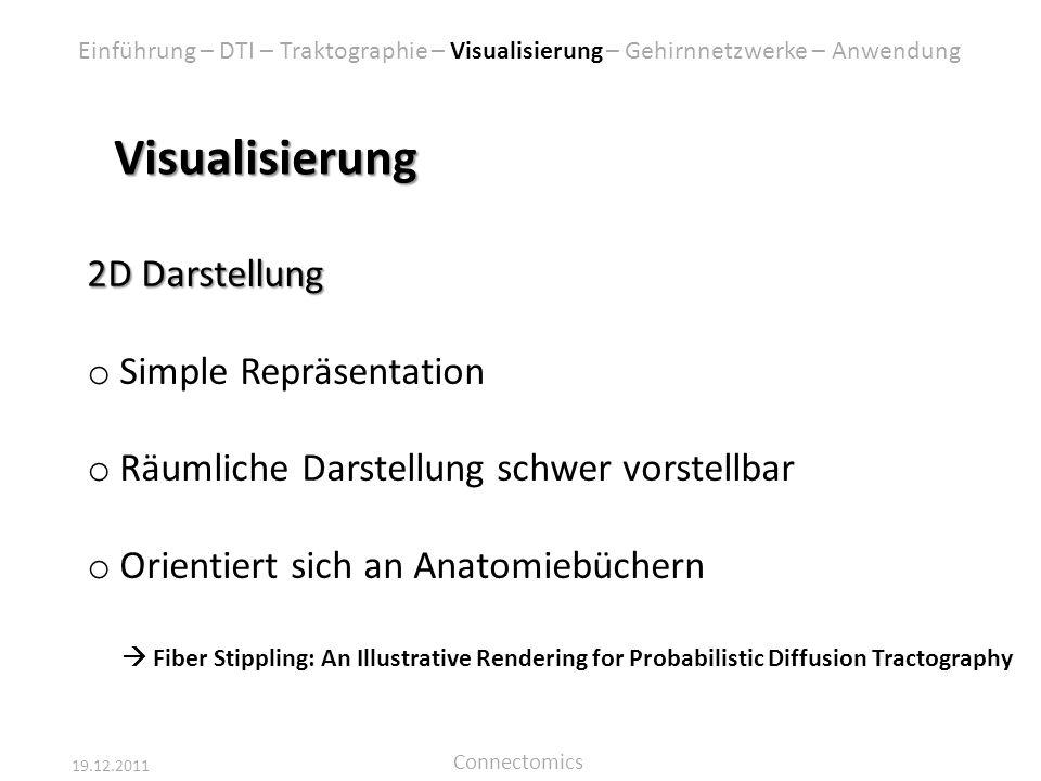 Visualisierung 2D Darstellung Simple Repräsentation