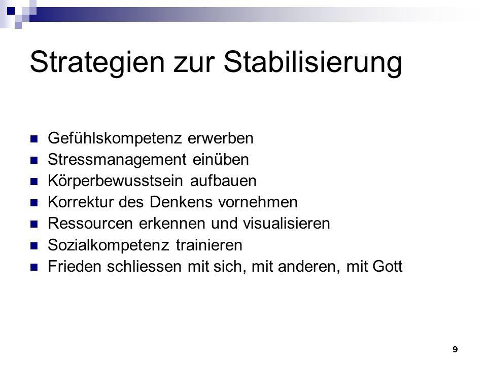Strategien zur Stabilisierung