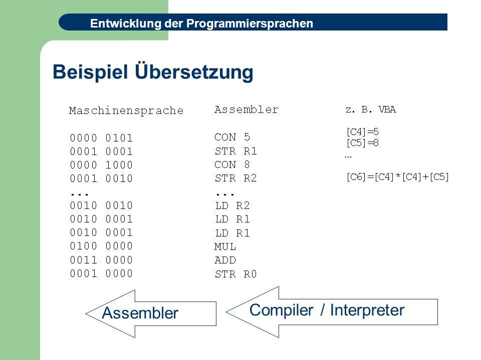 Beispiel Übersetzung Compiler / Interpreter Assembler
