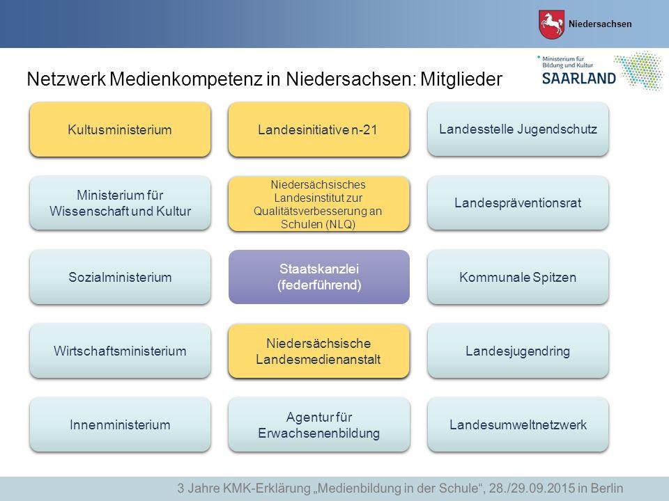 Netzwerk Medienkompetenz in Niedersachsen: Mitglieder
