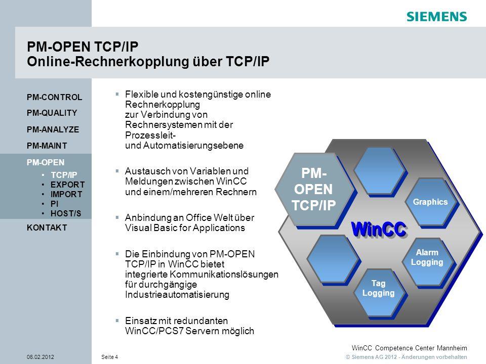 PM-OPEN TCP/IP Online-Rechnerkopplung über TCP/IP