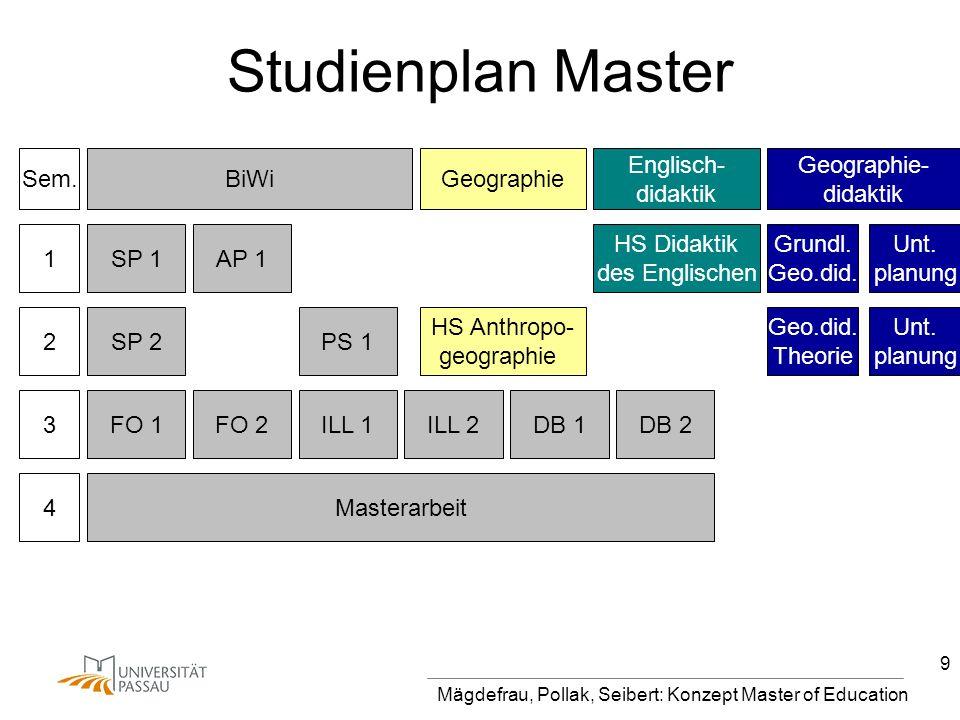Studienplan Master Sem. BiWi Geographie Englisch- didaktik