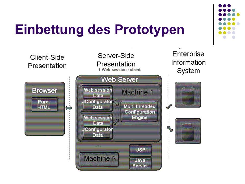 Einbettung des Prototypen