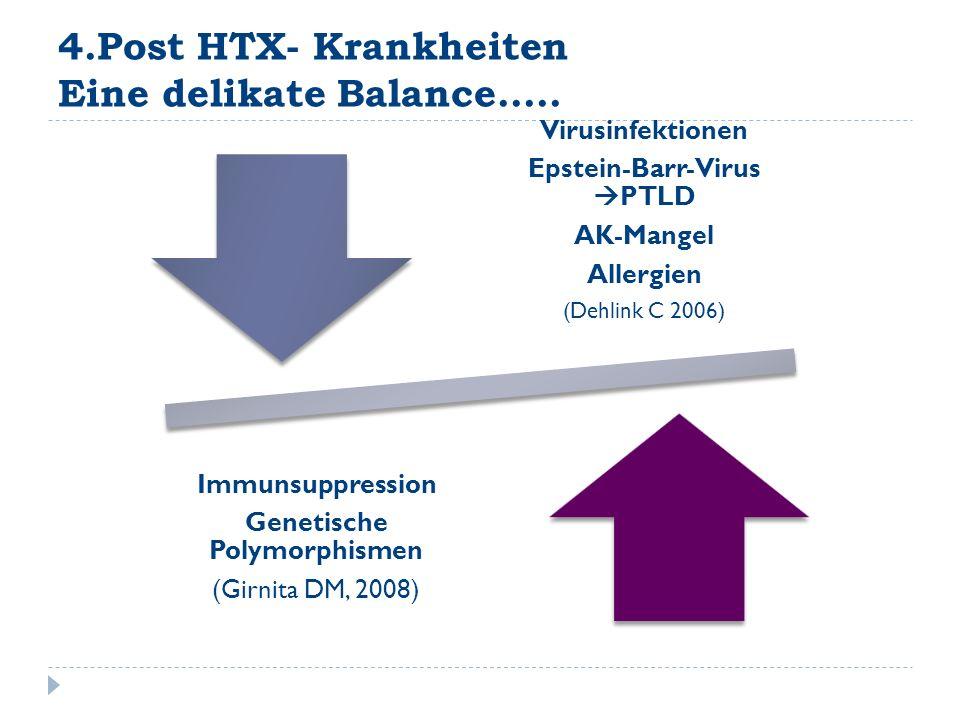 4.Post HTX- Krankheiten Eine delikate Balance.....