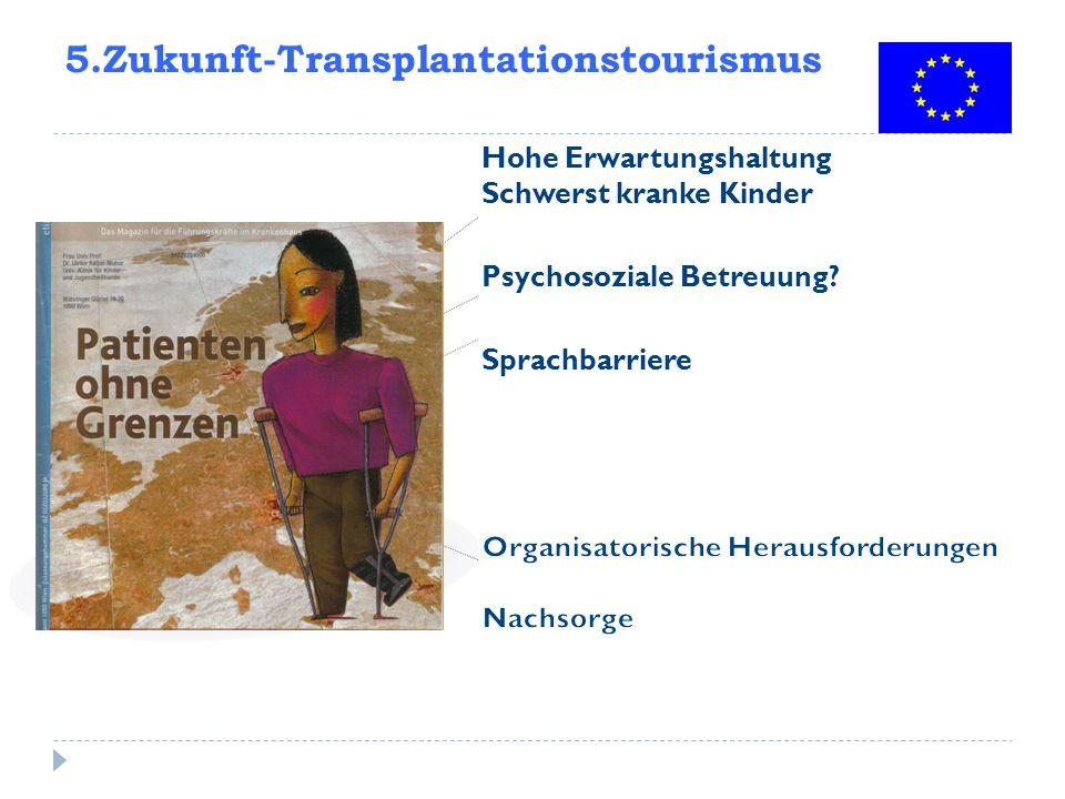 5.Zukunft-Transplantationstourismus