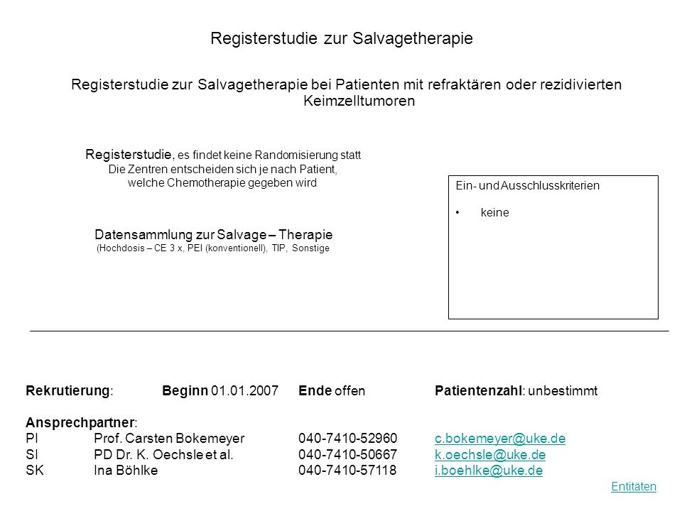 Registerstudie zur Salvagetherapie