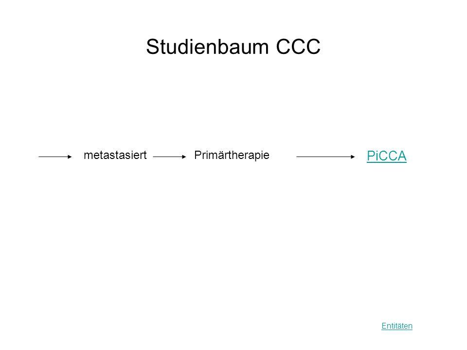 Studienbaum CCC metastasiert Primärtherapie PiCCA Entitäten