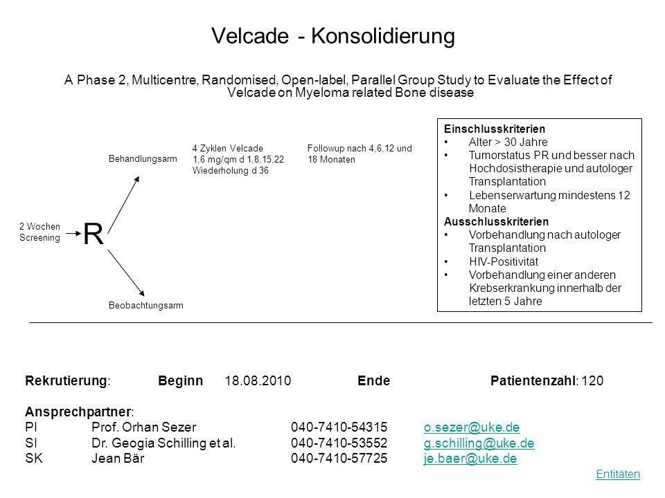 Velcade - Konsolidierung