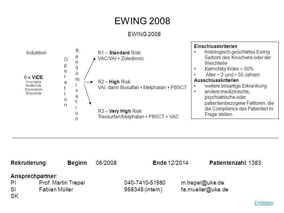 EWING 2008 EWING 2008. Einschlusskriterien. histologisch gesichertes Ewing Sarkom des Knochens oder der Weichteile.