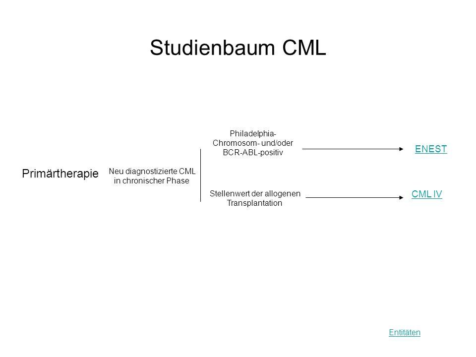 Studienbaum CML Primärtherapie ENEST CML IV