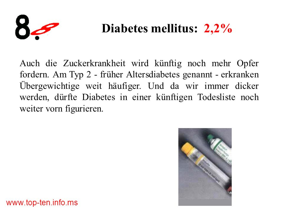 Diabetes mellitus: 2,2%