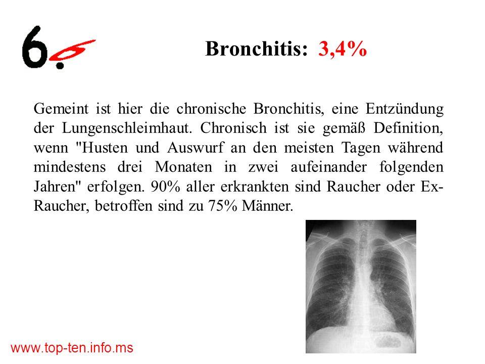 Bronchitis: 3,4%