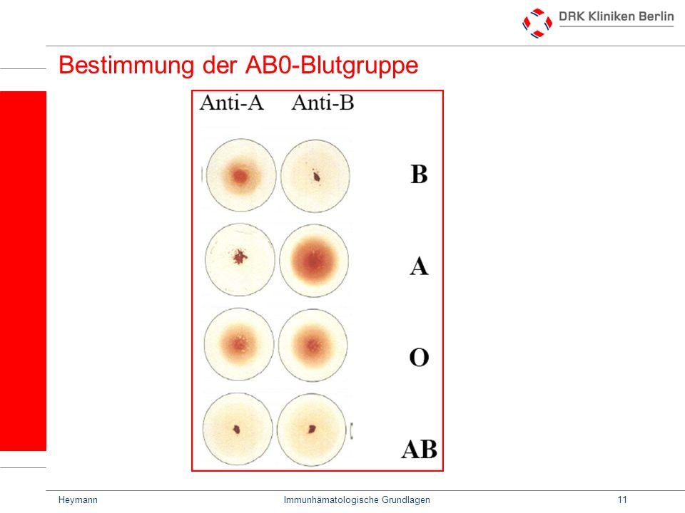 Bestimmung der AB0-Blutgruppe