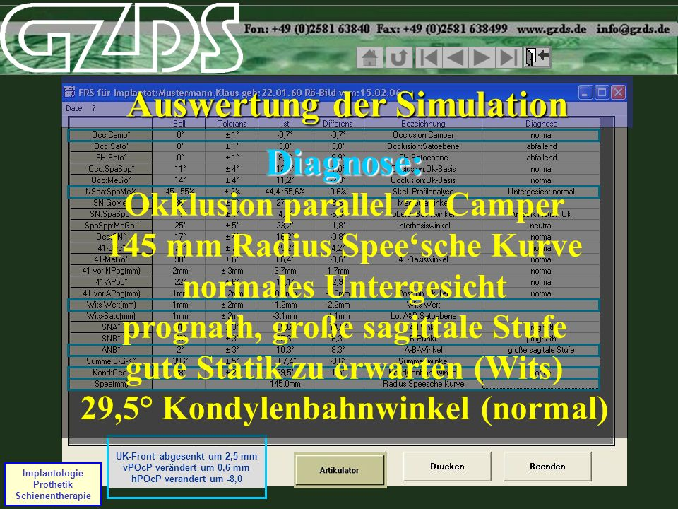 Auswertung der Simulation