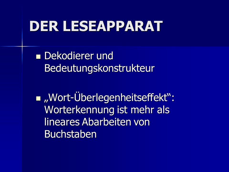 DER LESEAPPARAT Dekodierer und Bedeutungskonstrukteur